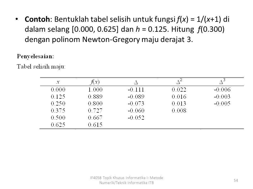 Contoh: Bentuklah tabel selisih untuk fungsi f(x) = 1/(x+1) di dalam selang [0.000, 0.625] dan h = 0.125. Hitung f(0.300) dengan polinom Newton-Gregory maju derajat 3.